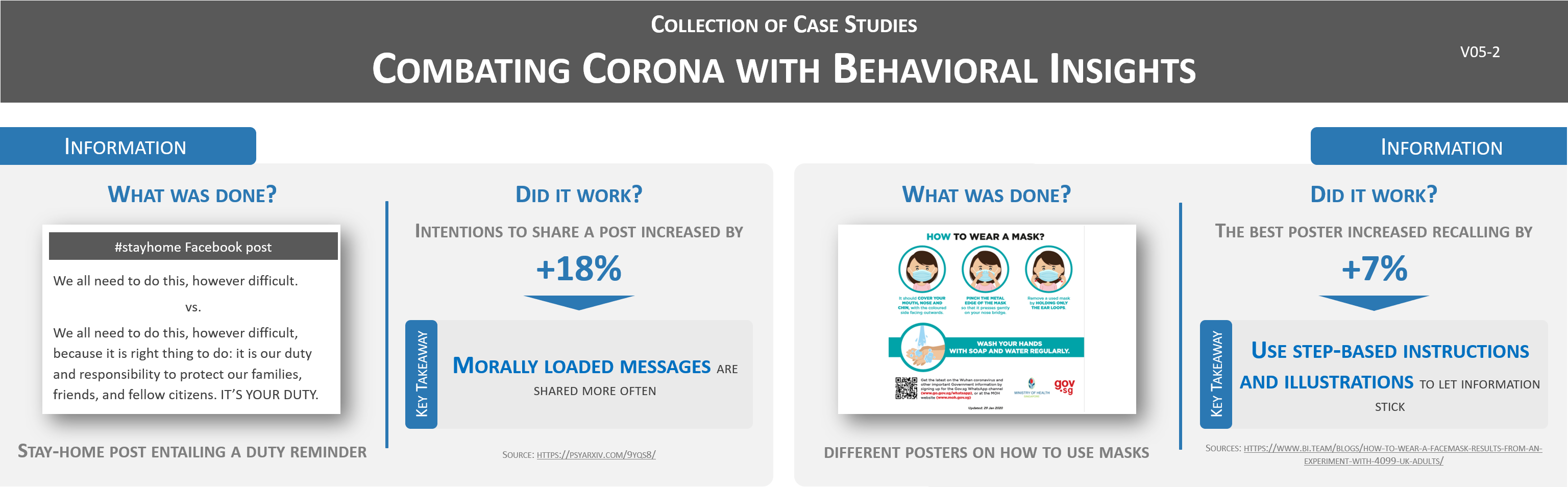 Poster - Combating Corona with Behavioral Insights - Behavia